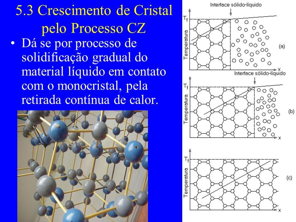 5.3 Crescimento de Cristal pelo Processo CZ Dá se por processo de solidificação gradual do material líquido em contato com o monocristal, pela retirad