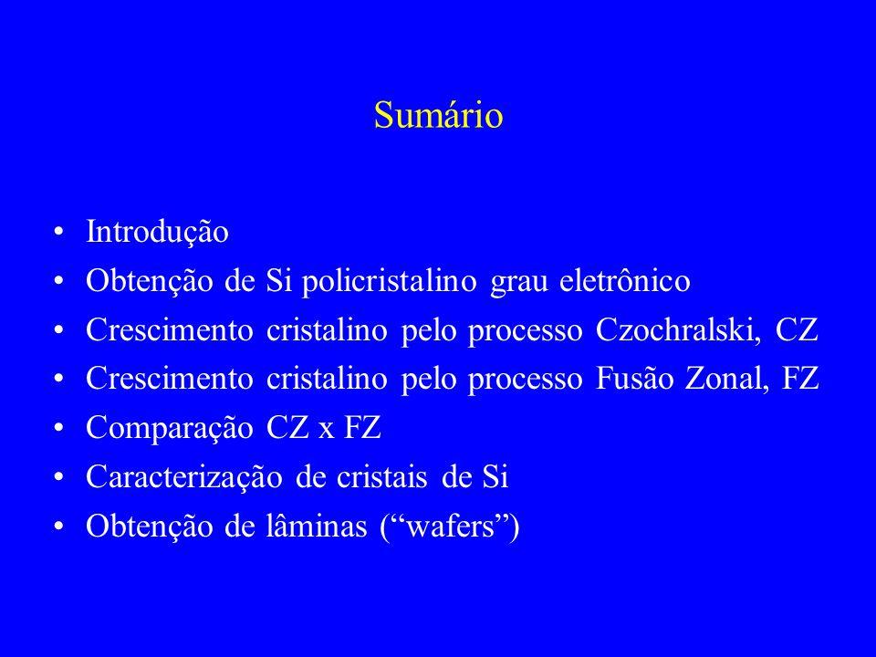 Sumário Introdução Obtenção de Si policristalino grau eletrônico Crescimento cristalino pelo processo Czochralski, CZ Crescimento cristalino pelo proc