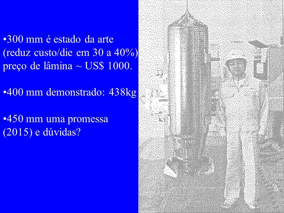 300 mm é estado da arte (reduz custo/die em 30 a 40%) preço de lâmina ~ US$ 1000. 400 mm demonstrado: 438kg 450 mm uma promessa (2015) e dúvidas?