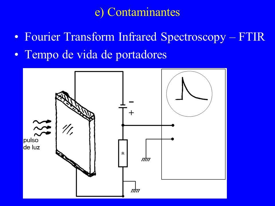 e) Contaminantes Fourier Transform Infrared Spectroscopy – FTIR Tempo de vida de portadores