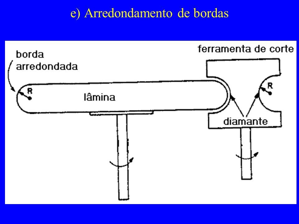 e) Arredondamento de bordas