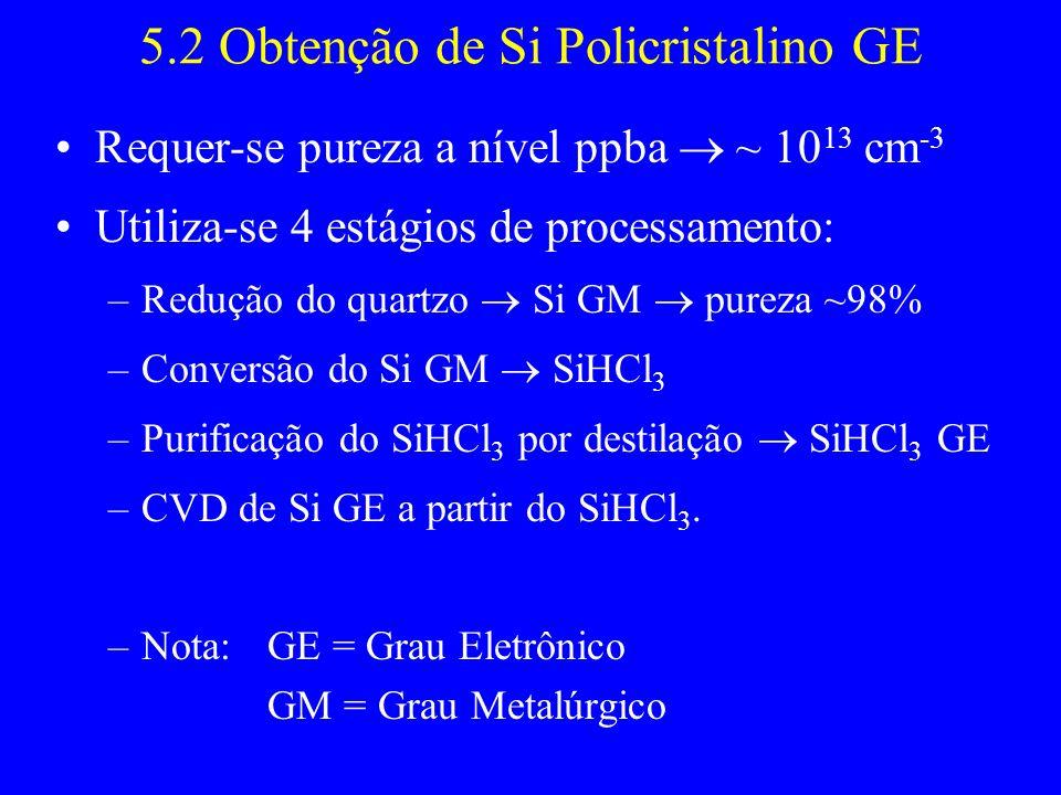 5.2 Obtenção de Si Policristalino GE Requer-se pureza a nível ppba ~ 10 13 cm -3 Utiliza-se 4 estágios de processamento: –Redução do quartzo Si GM pur