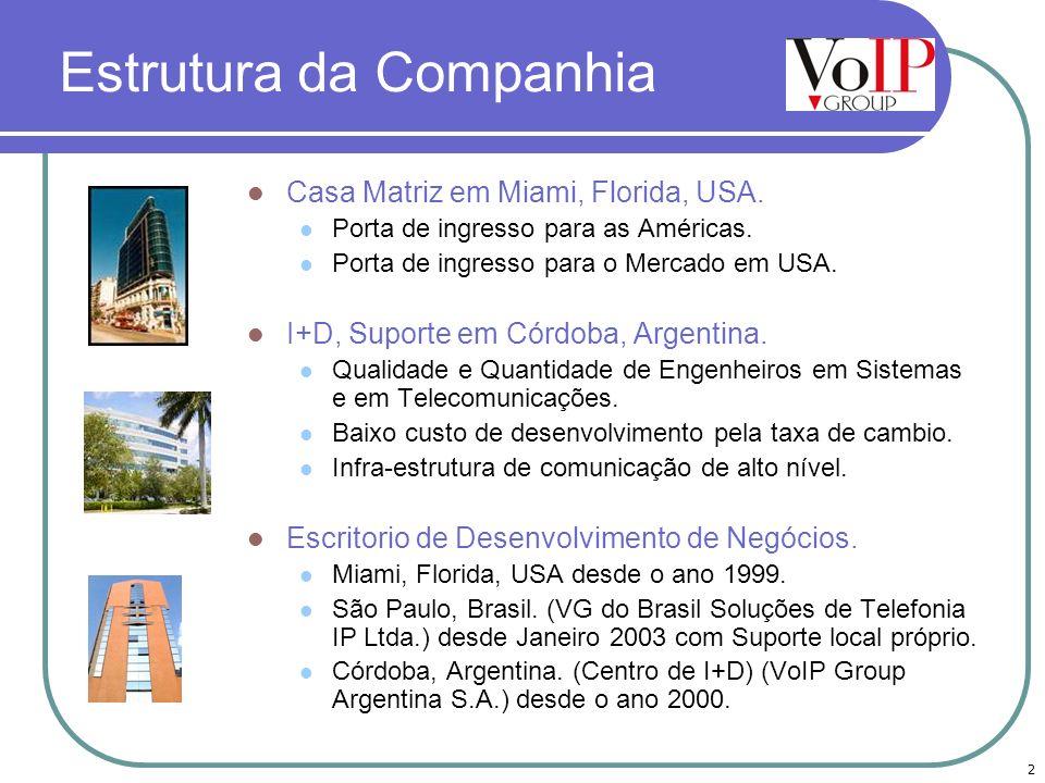 2 Estrutura da Companhia Casa Matriz em Miami, Florida, USA. Porta de ingresso para as Américas. Porta de ingresso para o Mercado em USA. I+D, Suporte