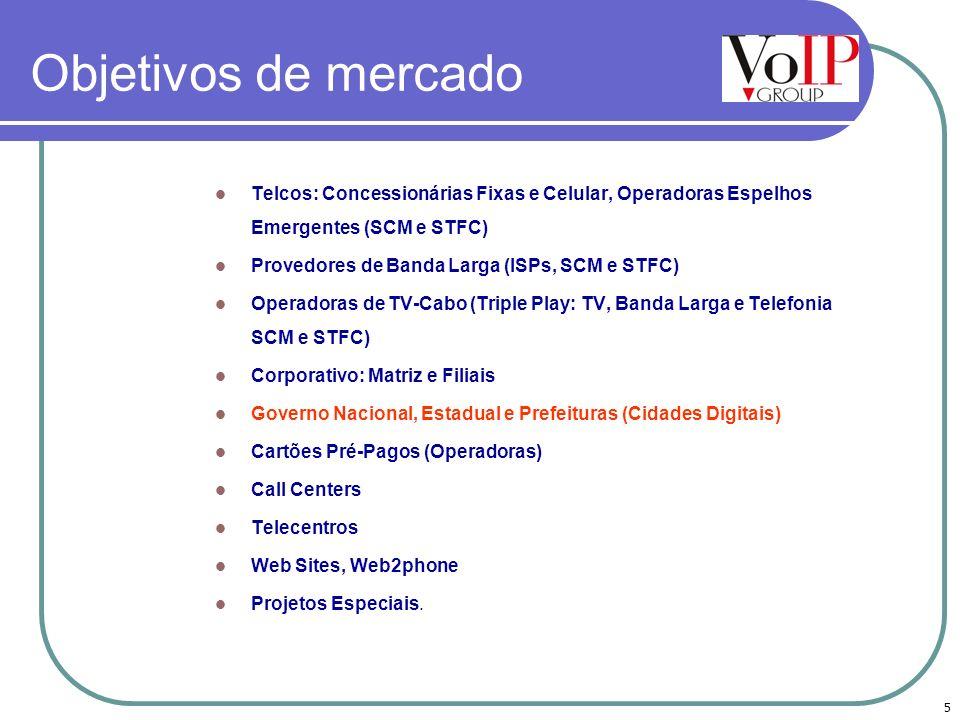 5 Objetivos de mercado Telcos: Concessionárias Fixas e Celular, Operadoras Espelhos Emergentes (SCM e STFC) Provedores de Banda Larga (ISPs, SCM e STF