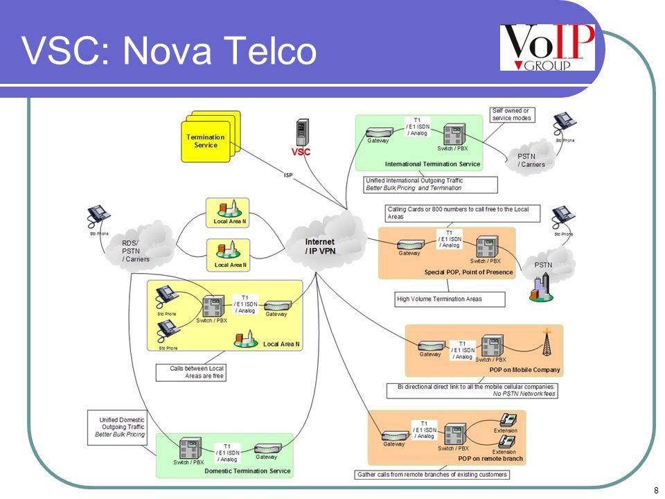 8 VSC: Nova Telco