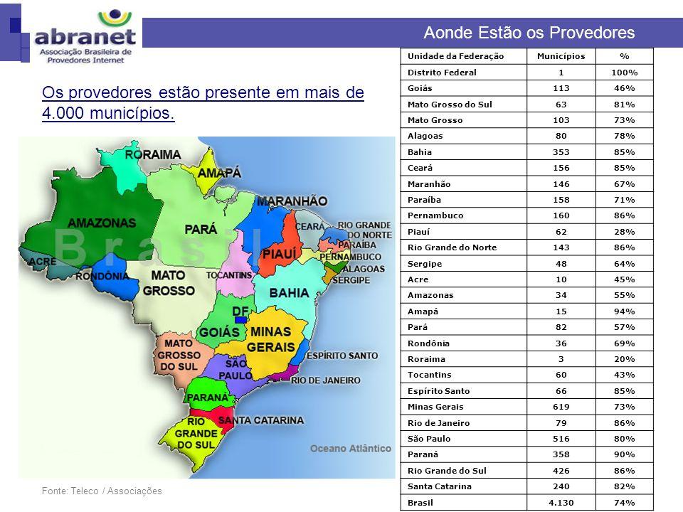 Aonde Estão os Provedores Os provedores estão presente em mais de 4.000 municípios. Unidade da FederaçãoMunicípios% Distrito Federal1100% Goiás11346%