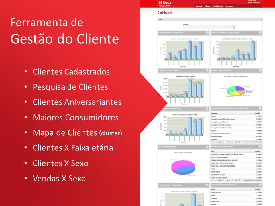 Ferramenta de Gestão do Cliente Clientes Cadastrados Pesquisa de Clientes Clientes Aniversariantes Maiores Consumidores Mapa de Clientes (cluster) Cli