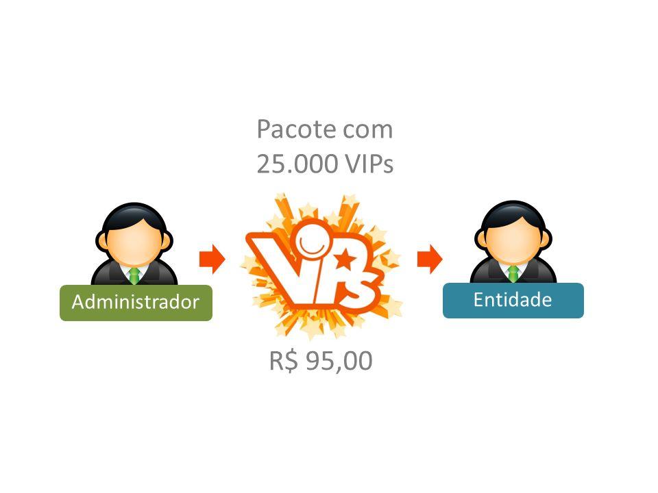 Entidade R$ 95,00 Administrador Pacote com 25.000 VIPs