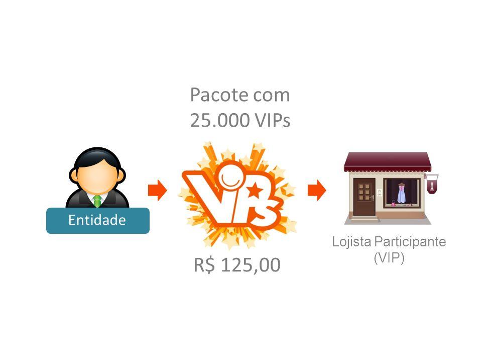 Entidade R$ 125,00 Pacote com 25.000 VIPs Lojista Participante (VIP)