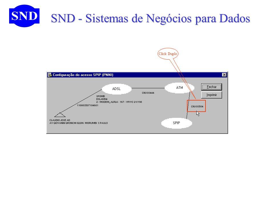 Click Duplo SND - Sistemas de Negócios para Dados