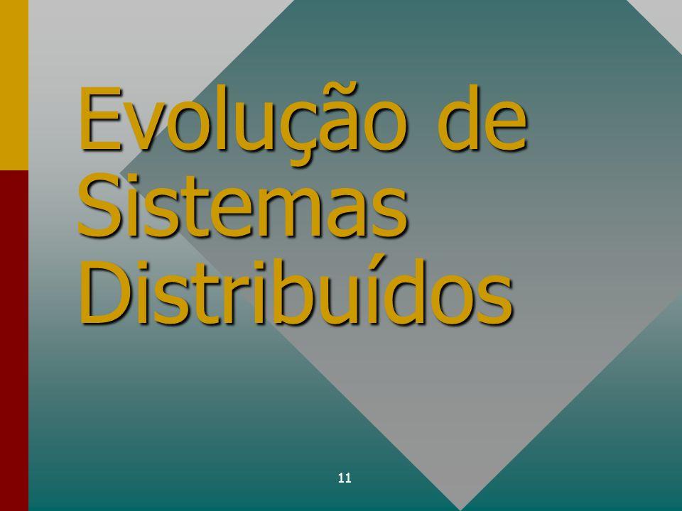 11 Evolução de Sistemas Distribuídos