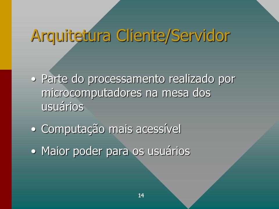 14 Arquitetura Cliente/Servidor Parte do processamento realizado por microcomputadores na mesa dos usuáriosParte do processamento realizado por microc