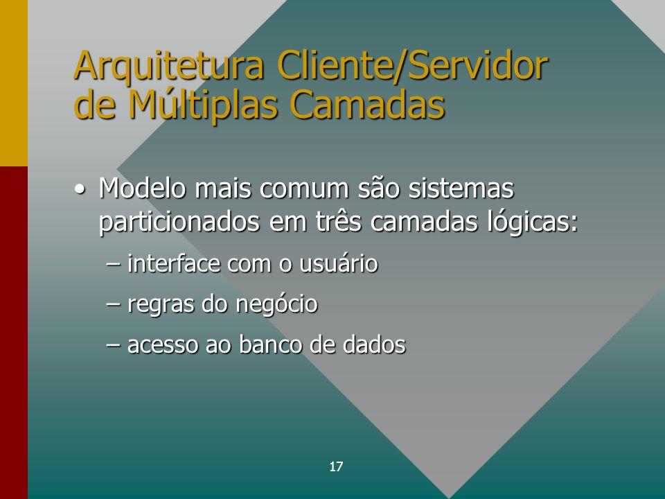 17 Arquitetura Cliente/Servidor de Múltiplas Camadas Modelo mais comum são sistemas particionados em três camadas lógicas:Modelo mais comum são sistem