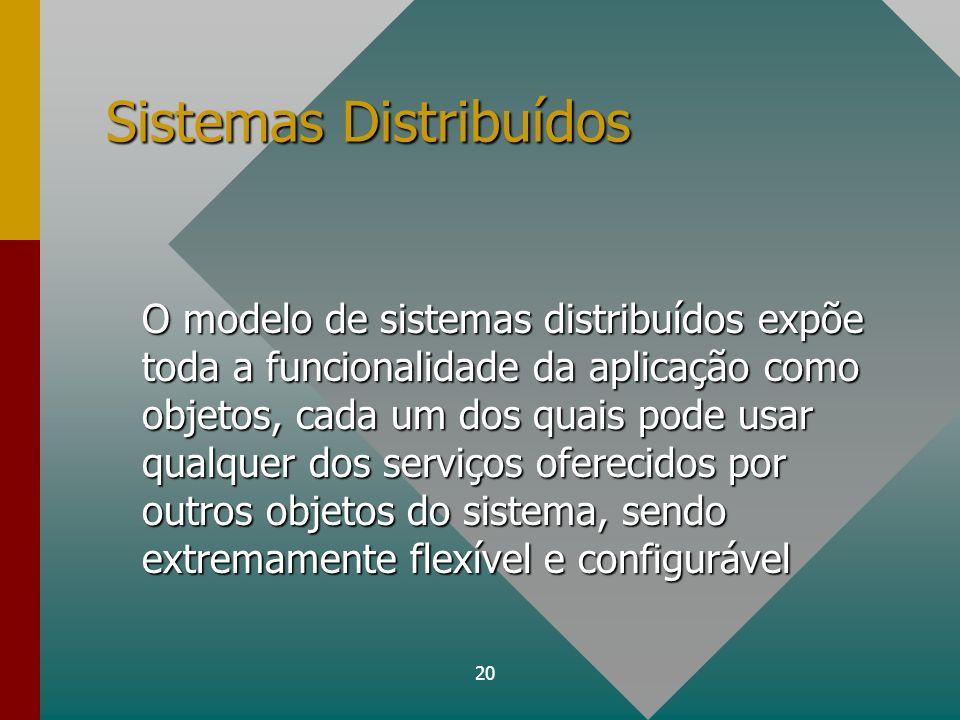 20 Sistemas Distribuídos O modelo de sistemas distribuídos expõe toda a funcionalidade da aplicação como objetos, cada um dos quais pode usar qualquer