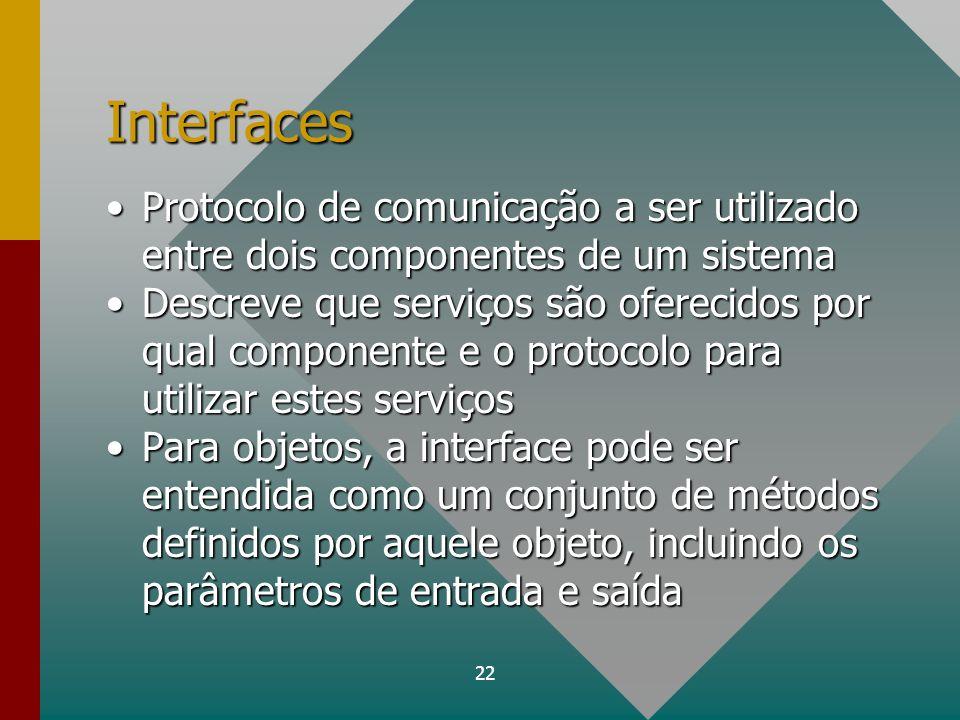 22 Interfaces Protocolo de comunicação a ser utilizado entre dois componentes de um sistemaProtocolo de comunicação a ser utilizado entre dois compone