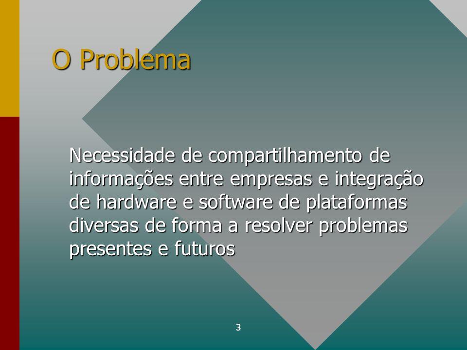 3 O Problema Necessidade de compartilhamento de informações entre empresas e integração de hardware e software de plataformas diversas de forma a reso
