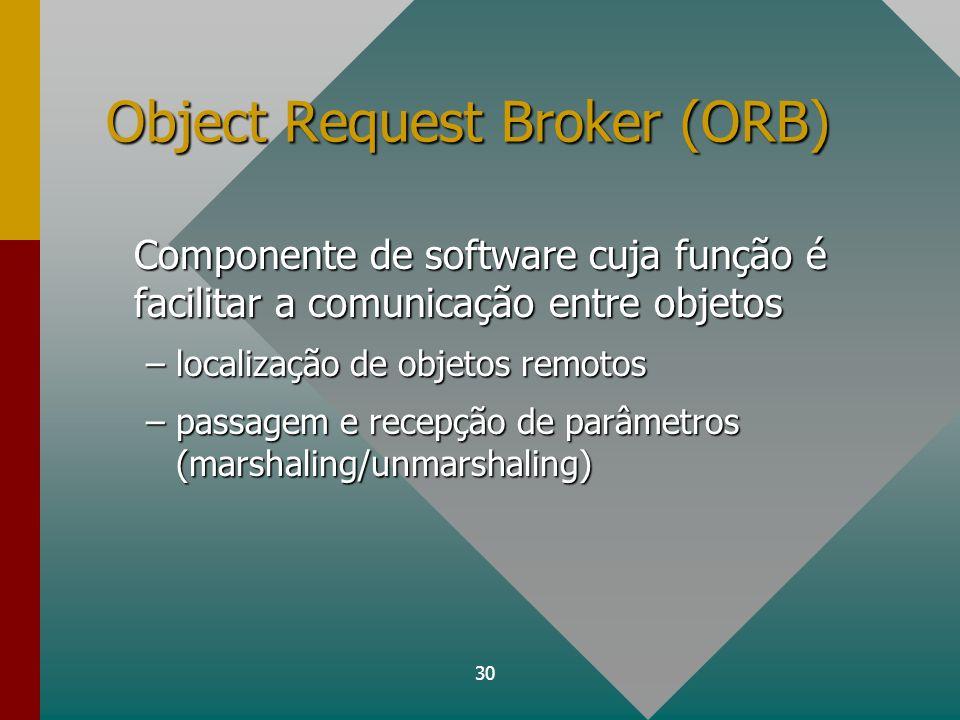 30 Object Request Broker (ORB) Componente de software cuja função é facilitar a comunicação entre objetos –localização de objetos remotos –passagem e