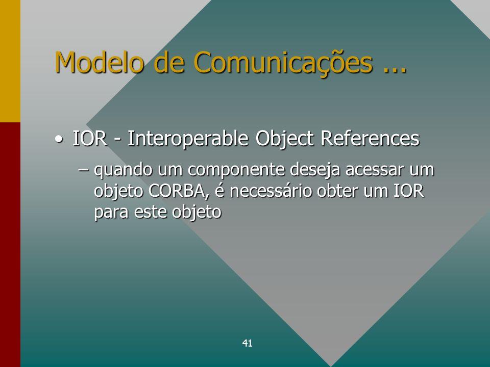 41 Modelo de Comunicações... IOR - Interoperable Object ReferencesIOR - Interoperable Object References –quando um componente deseja acessar um objeto