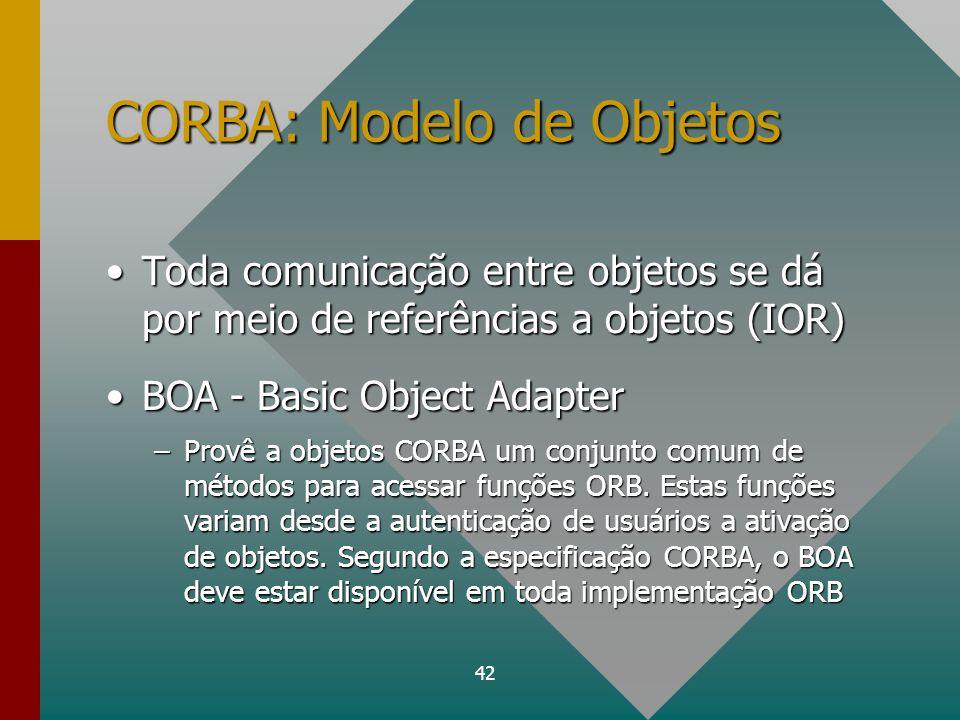 42 CORBA: Modelo de Objetos Toda comunicação entre objetos se dá por meio de referências a objetos (IOR)Toda comunicação entre objetos se dá por meio