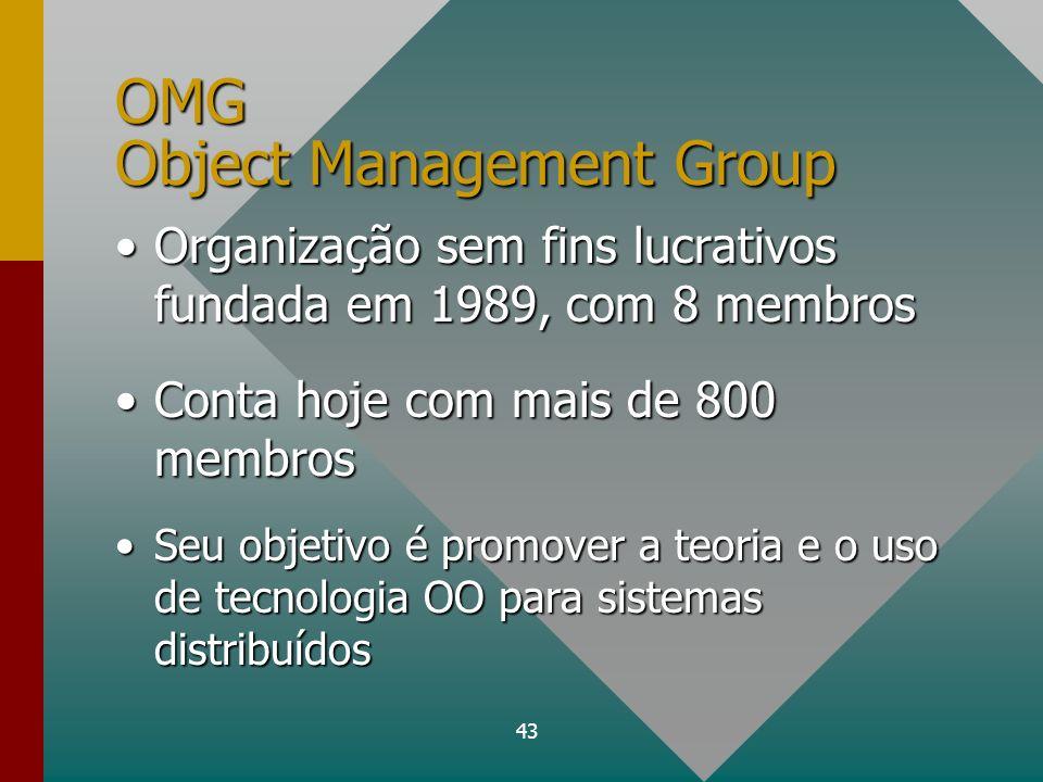 43 OMG Object Management Group Organização sem fins lucrativos fundada em 1989, com 8 membrosOrganização sem fins lucrativos fundada em 1989, com 8 me
