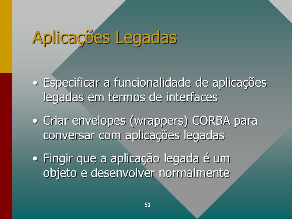 51 Aplicações Legadas Especificar a funcionalidade de aplicações legadas em termos de interfacesEspecificar a funcionalidade de aplicações legadas em