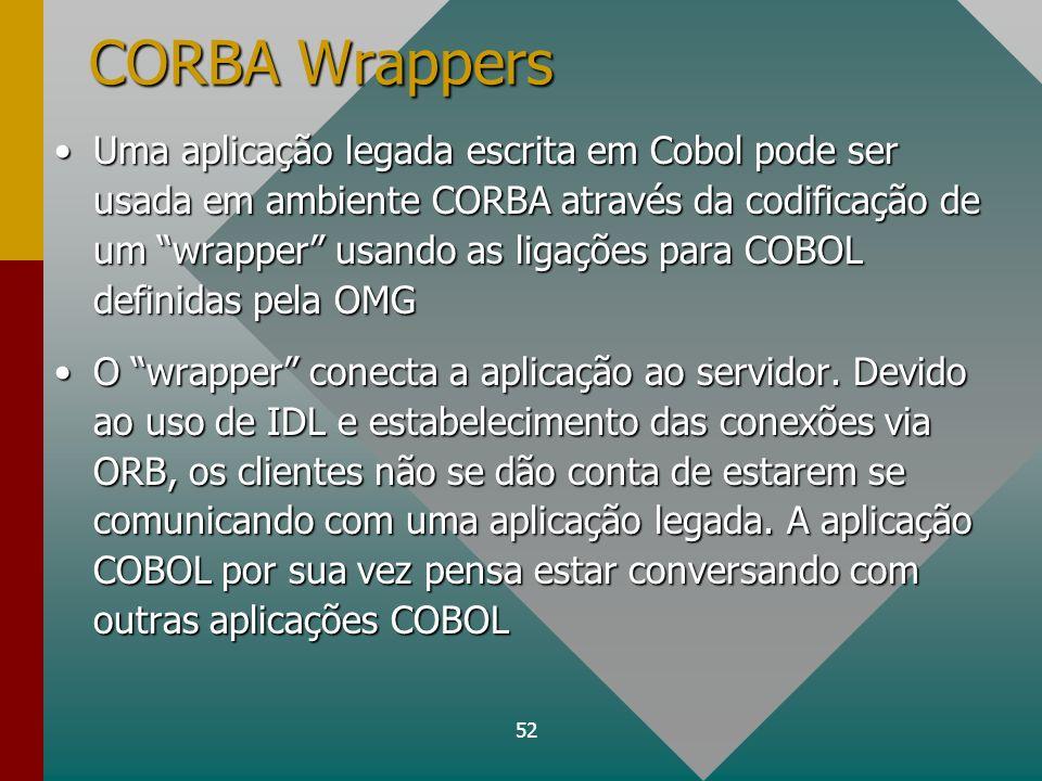 52 CORBA Wrappers Uma aplicação legada escrita em Cobol pode ser usada em ambiente CORBA através da codificação de um wrapper usando as ligações para