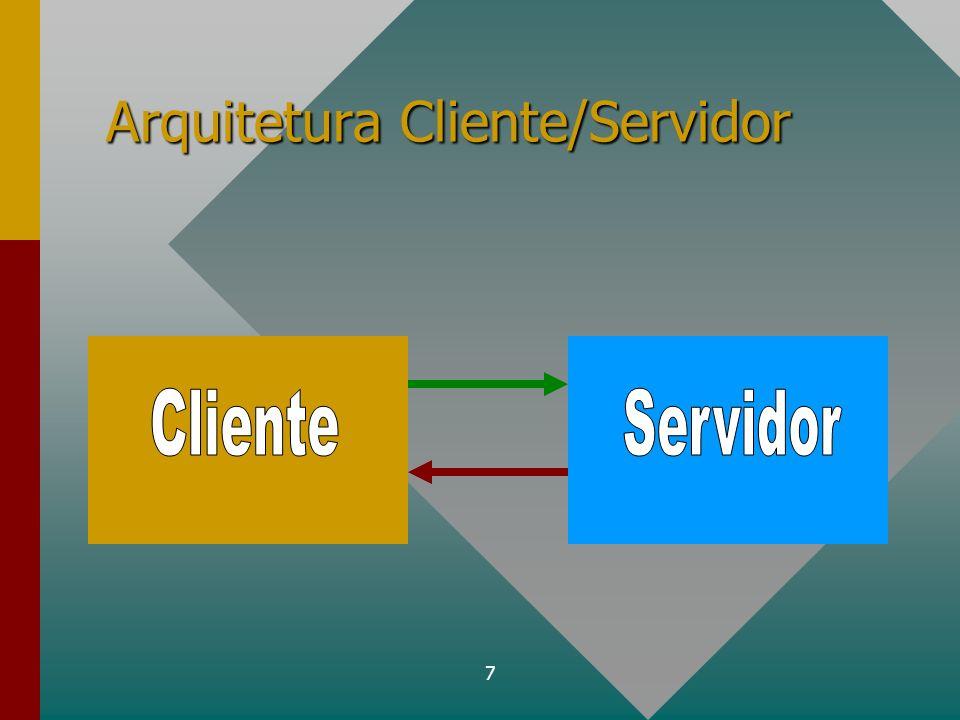 7 Arquitetura Cliente/Servidor
