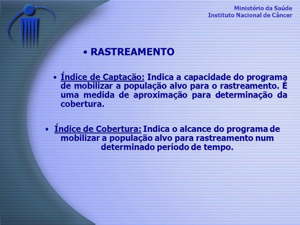 Ministério da Saúde Instituto Nacional de Câncer RASTREAMENTORASTREAMENTO Índice de Captação: Indica a capacidade do programa de mobilizar a população