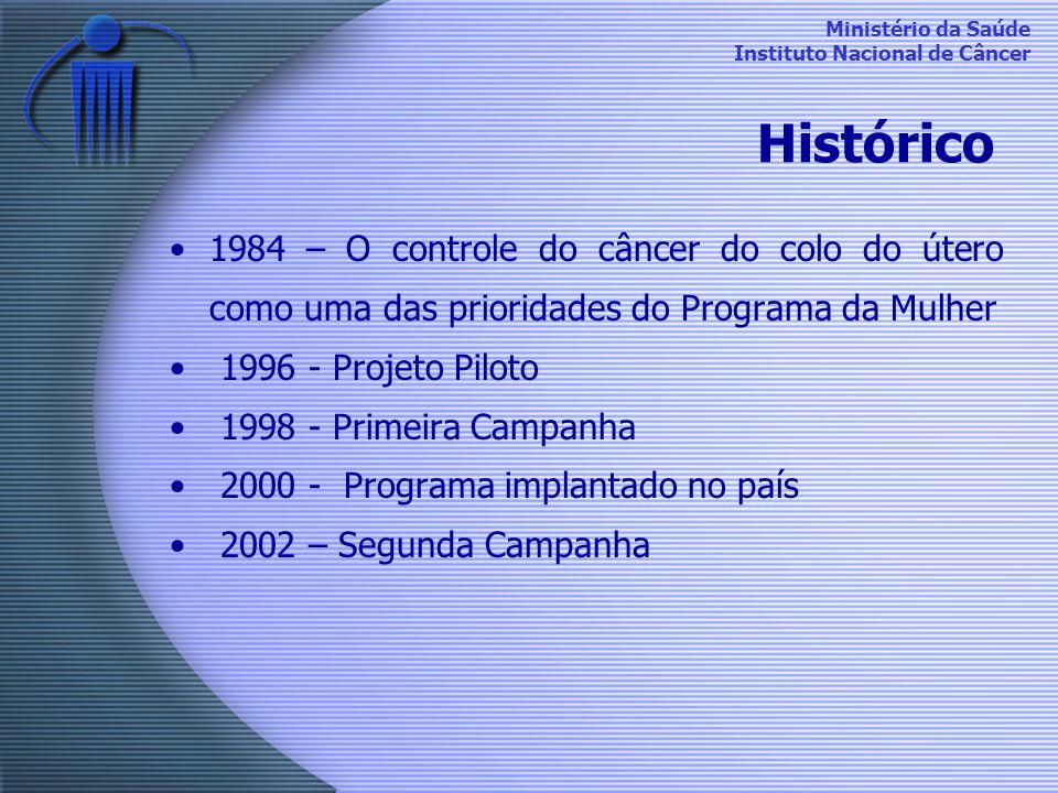Ministério da Saúde Instituto Nacional de Câncer Histórico 1984 – O controle do câncer do colo do útero como uma das prioridades do Programa da Mulher