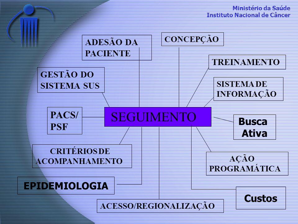 Ministério da Saúde Instituto Nacional de Câncer SEGUIMENTO CONCEPÇÃO ACESSO/REGIONALIZAÇÃO GESTÃO DO SISTEMA SUS SISTEMA DE INFORMAÇÃO CRITÉRIOS DE A
