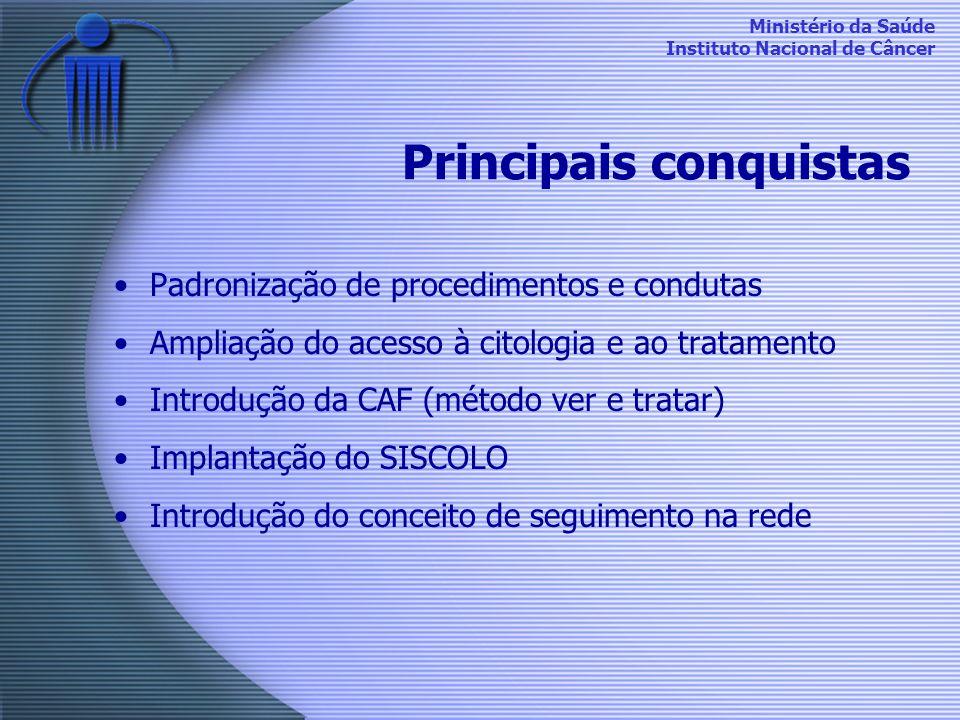 Ministério da Saúde Instituto Nacional de Câncer Principais conquistas Padronização de procedimentos e condutas Ampliação do acesso à citologia e ao t
