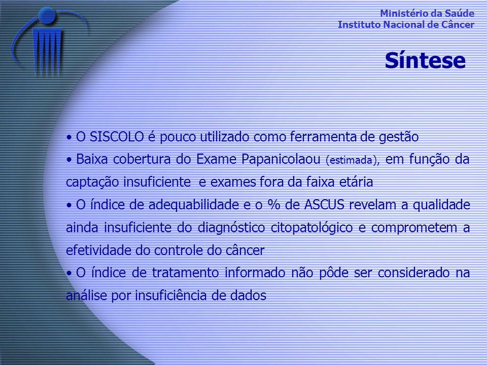 Ministério da Saúde Instituto Nacional de Câncer O SISCOLO é pouco utilizado como ferramenta de gestão Baixa cobertura do Exame Papanicolaou (estimada