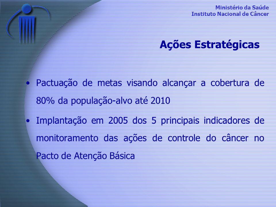 Ministério da Saúde Instituto Nacional de Câncer Ações Estratégicas Pactuação de metas visando alcançar a cobertura de 80% da população-alvo até 2010