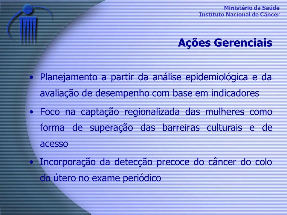 Ministério da Saúde Instituto Nacional de Câncer Planejamento a partir da análise epidemiológica e da avaliação de desempenho com base em indicadores
