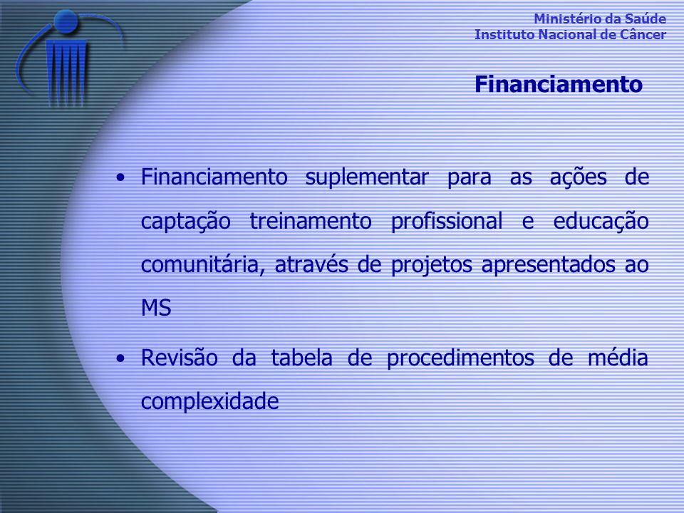 Ministério da Saúde Instituto Nacional de Câncer Financiamento Financiamento suplementar para as ações de captação treinamento profissional e educação