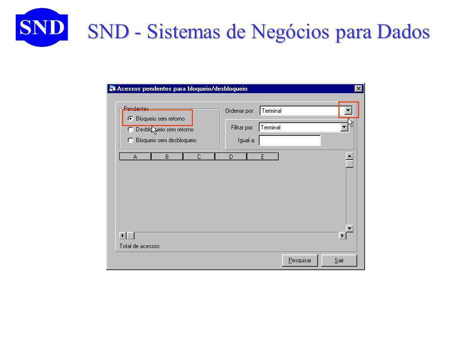 SND - Sistemas de Negócios para Dados SND - Sistemas de Negócios para Dados