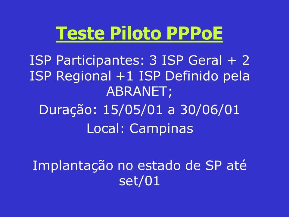 Teste Piloto PPPoE ISP Participantes: 3 ISP Geral + 2 ISP Regional +1 ISP Definido pela ABRANET; Duração: 15/05/01 a 30/06/01 Local: Campinas Implanta