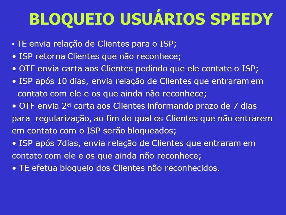 TE envia relação de Clientes para o ISP; ISP retorna Clientes que não reconhece; OTF envia carta aos Clientes pedindo que ele contate o ISP; ISP após