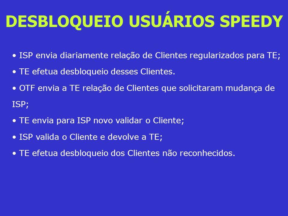 ISP envia diariamente relação de Clientes regularizados para TE; TE efetua desbloqueio desses Clientes. OTF envia a TE relação de Clientes que solicit