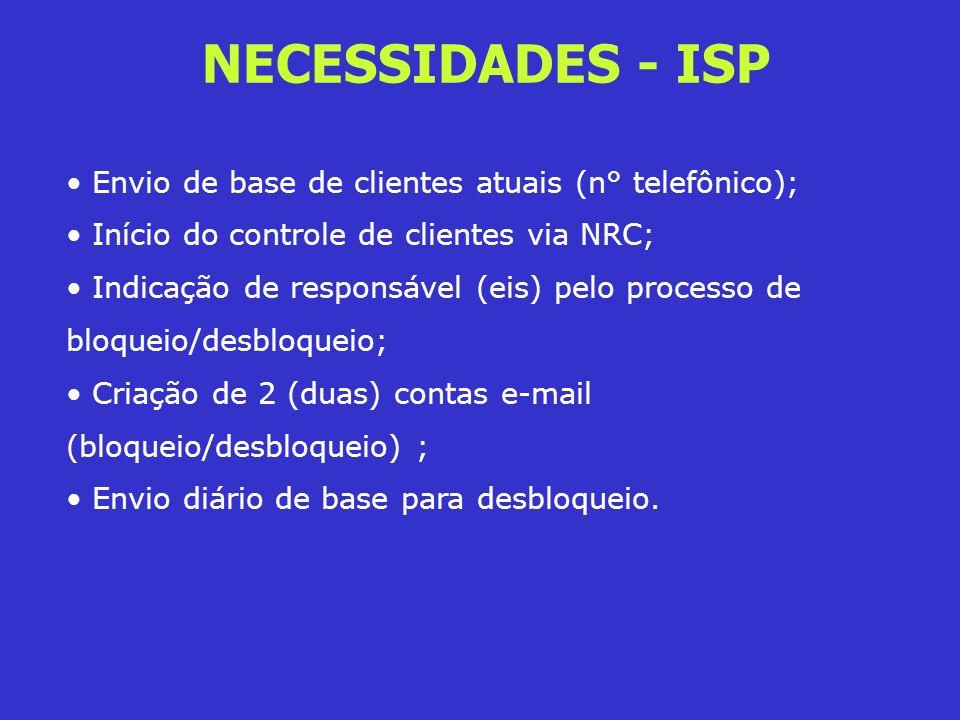 Envio de base de clientes atuais (n° telefônico); Início do controle de clientes via NRC; Indicação de responsável (eis) pelo processo de bloqueio/des
