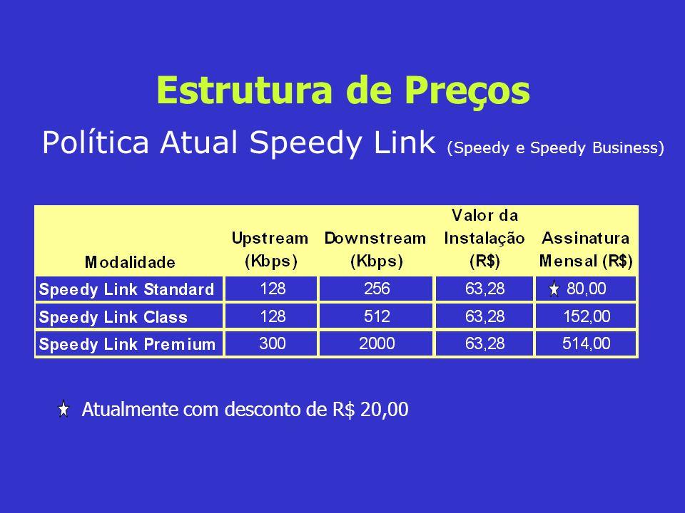 Estrutura de Preços Política Atual Speedy Link (Speedy e Speedy Business) Atualmente com desconto de R$ 20,00
