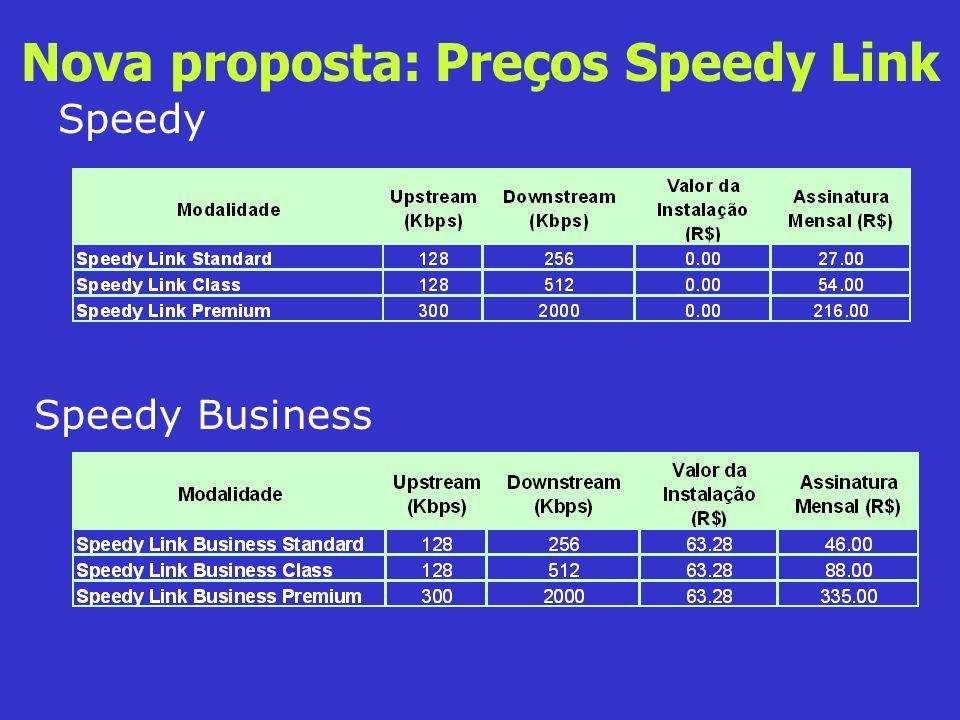 Nova proposta: Preços Speedy Link Speedy Speedy Business