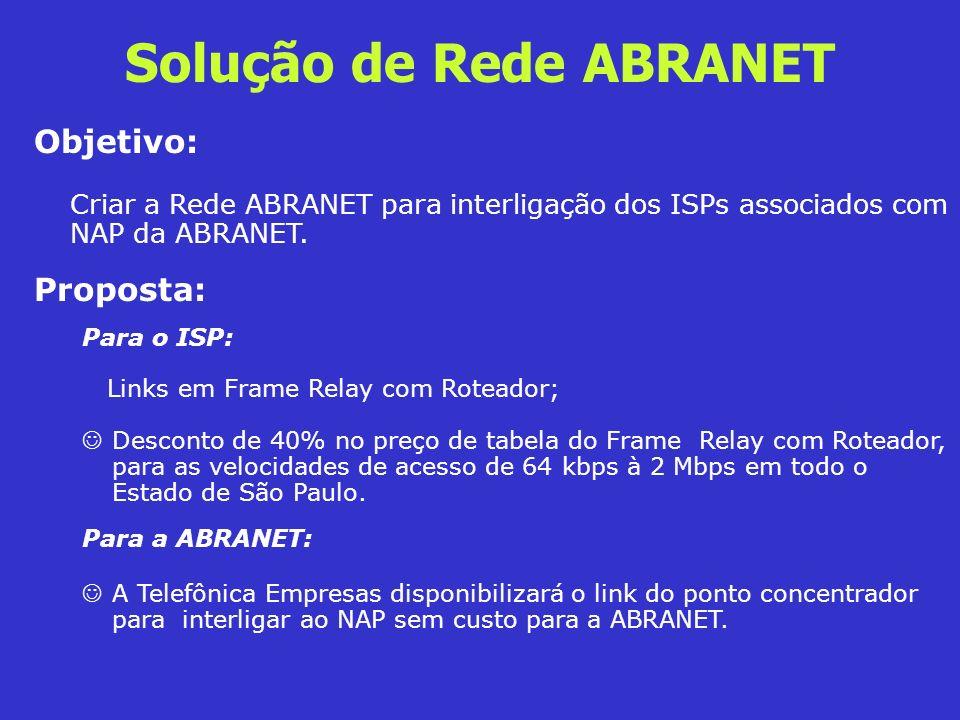 Objetivo: Criar a Rede ABRANET para interligação dos ISPs associados com NAP da ABRANET. Proposta: Para o ISP: Links em Frame Relay com Roteador; Desc