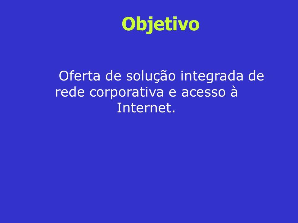 Objetivo Oferta de solução integrada de rede corporativa e acesso à Internet.