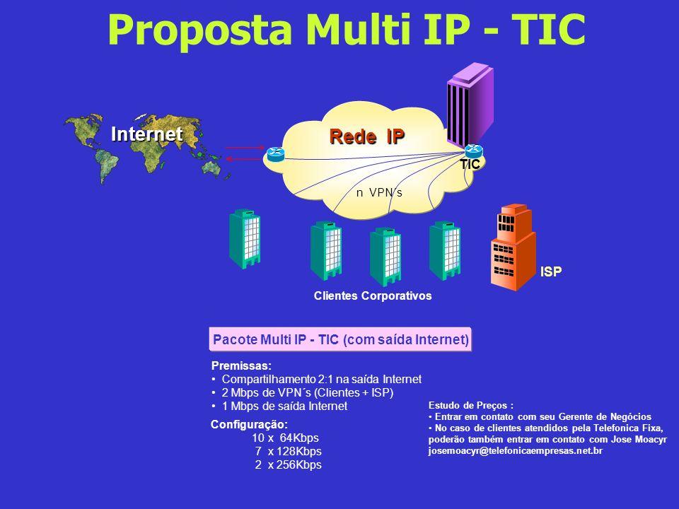Proposta Multi IP - TIC Premissas: Compartilhamento 2:1 na saída Internet 2 Mbps de VPN´s (Clientes + ISP) 1 Mbps de saída Internet Pacote Multi IP -