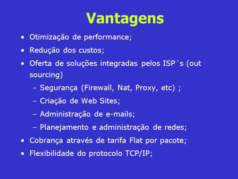 Vantagens Otimização de performance; Redução dos custos; Oferta de soluções integradas pelos ISP´s (out sourcing) –Segurança (Firewall, Nat, Proxy, et