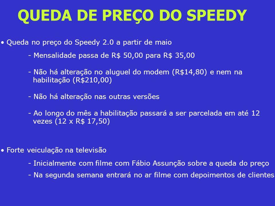 QUEDA DE PREÇO DO SPEEDY Queda no preço do Speedy 2.0 a partir de maio - Mensalidade passa de R$ 50,00 para R$ 35,00 - Não há alteração no aluguel do