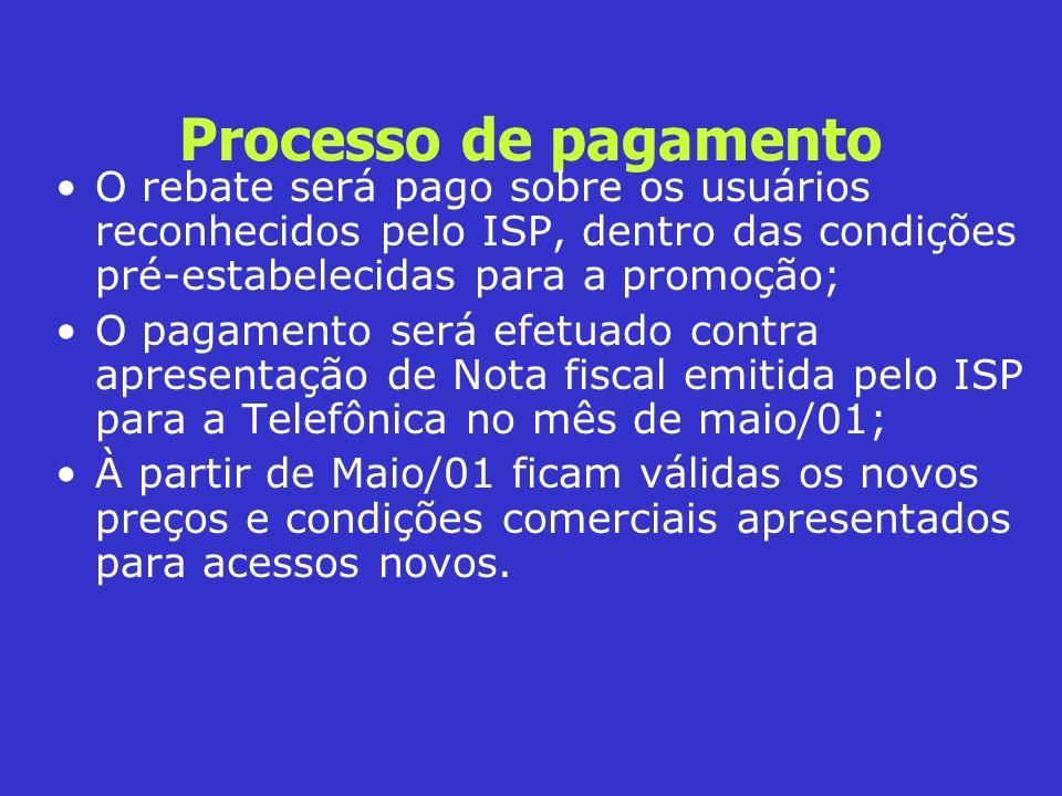 Processo de pagamento O rebate será pago sobre os usuários reconhecidos pelo ISP, dentro das condições pré-estabelecidas para a promoção; O pagamento