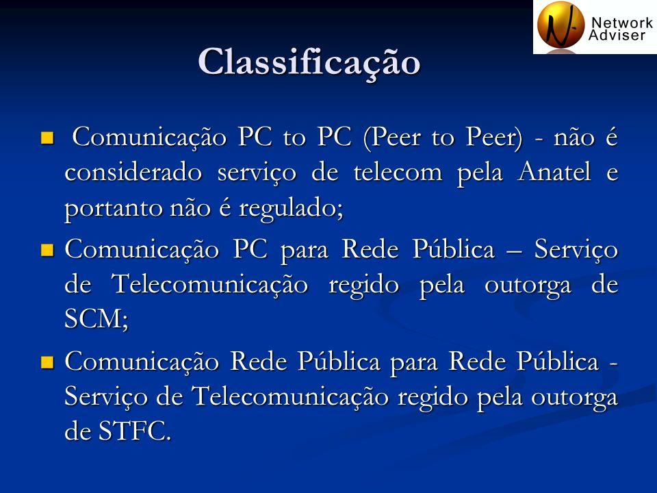 Serviço de Comunicação Multimídia – SCM Permite a prestação de serviços de provimento de banda larga, VOIP (PC para rede pública) e outros serviços de telecom que dependam de conexão entre o usuário e a internet; Permite a prestação de serviços de provimento de banda larga, VOIP (PC para rede pública) e outros serviços de telecom que dependam de conexão entre o usuário e a internet; Na prestação do VOIP através da licença de SCM, o usuário final deve estar conectado à prestadora através de rede privada (link físico, internet, etc…) Na prestação do VOIP através da licença de SCM, o usuário final deve estar conectado à prestadora através de rede privada (link físico, internet, etc…) O SCM não pode ser usado como trânsito entre duas redes públicas.