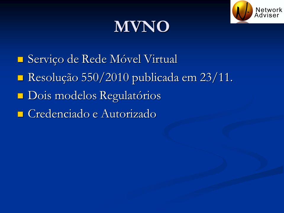 MVNO Serviço de Rede Móvel Virtual Serviço de Rede Móvel Virtual Resolução 550/2010 publicada em 23/11. Resolução 550/2010 publicada em 23/11. Dois mo